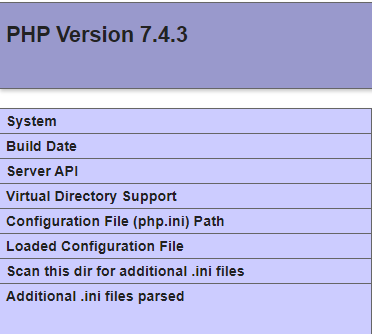 php.info